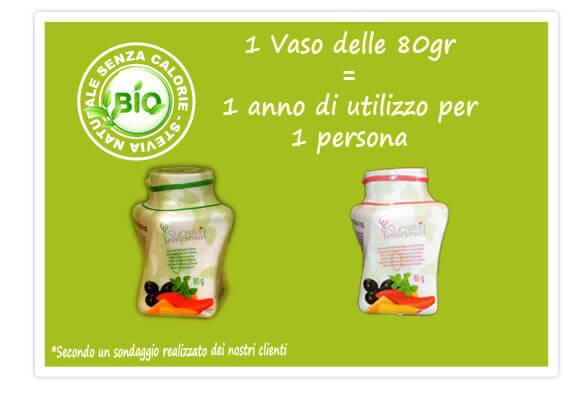 1 vasetto 80g di stevia sucrevia = 1 anno di dolcezza per 1 persona