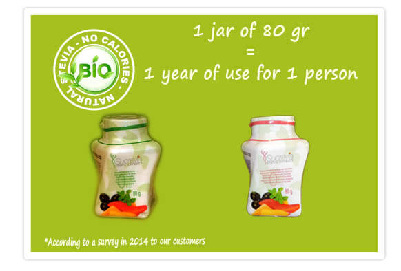 1 jar of 80g = 1 year of sweetener for 1 person