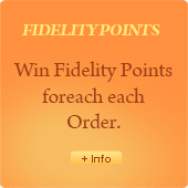 Win fidelity point for each order